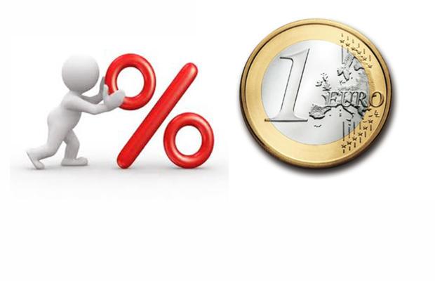Prestação da casa indexada à Euribor a 6 meses volta a descer